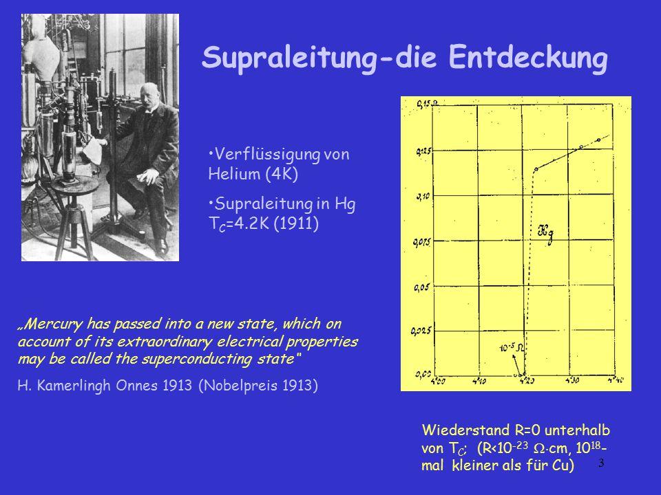 24 Warum sind die Supraleiter (TTSL) supraleitend.