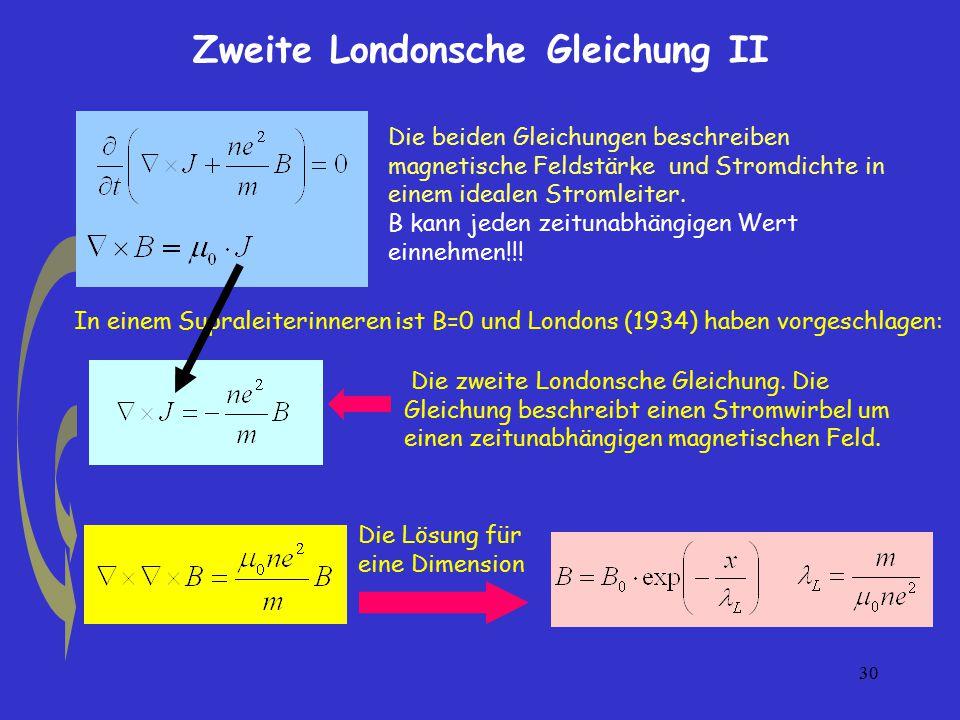 30 Zweite Londonsche Gleichung II Die beiden Gleichungen beschreiben magnetische Feldstärke und Stromdichte in einem idealen Stromleiter. B kann jeden