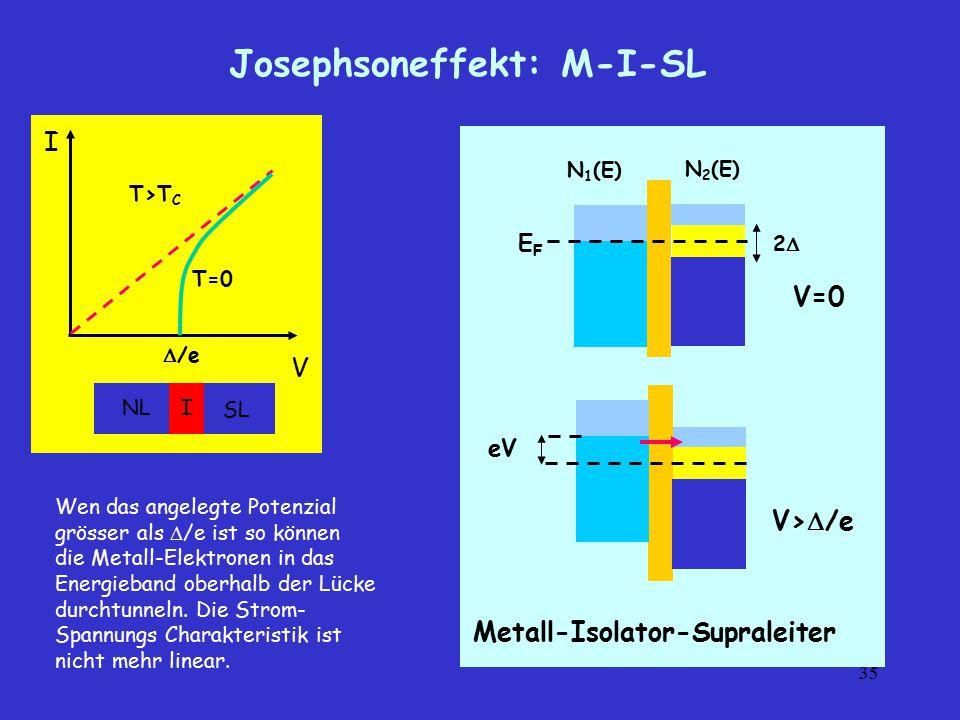 35 Josephsoneffekt: M-I-SL I V INL SL T>T C T=0  /e V>  /e N 1 (E) N 2 (E) Metall-Isolator-Supraleiter 22 V=0 EFEF eV Wen das angelegte Potenzial