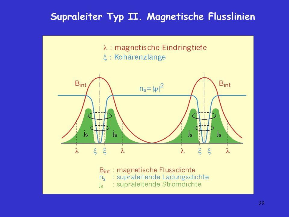 39 Supraleiter Typ II. Magnetische Flusslinien