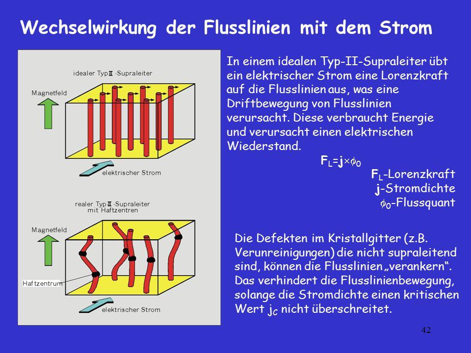 42 Wechselwirkung der Flusslinien mit dem Strom In einem idealen Typ-II-Supraleiter übt ein elektrischer Strom eine Lorenzkraft auf die Flusslinien au