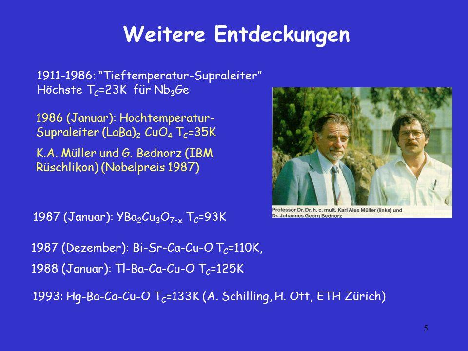 5 Weitere Entdeckungen 1986 (Januar): Hochtemperatur- Supraleiter (LaBa) 2 CuO 4 T C =35K K.A. Müller und G. Bednorz (IBM Rüschlikon) (Nobelpreis 1987