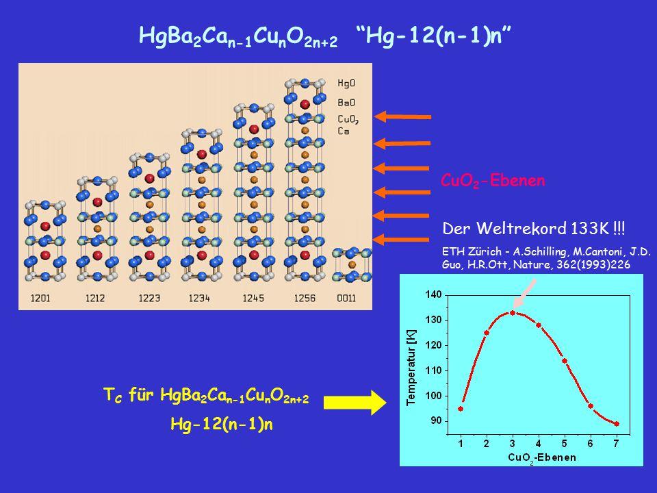 "55 HgBa 2 Ca n-1 Cu n O 2n+2 ""Hg-12(n-1)n"" T C für HgBa 2 Ca n-1 Cu n O 2n+2 Hg-12(n-1)n CuO 2 -Ebenen Der Weltrekord 133K !!! ETH Zürich - A.Schillin"