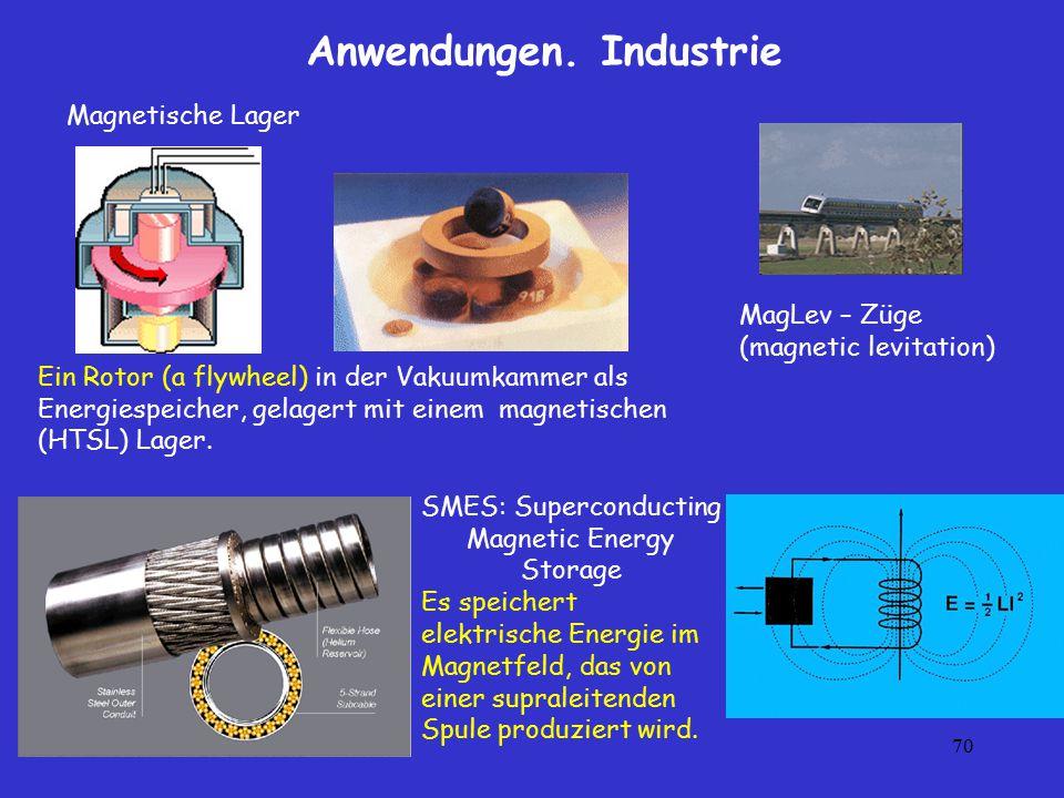70 Anwendungen. Industrie MagLev – Züge (magnetic levitation) SMES: Superconducting Magnetic Energy Storage Es speichert elektrische Energie im Magnet