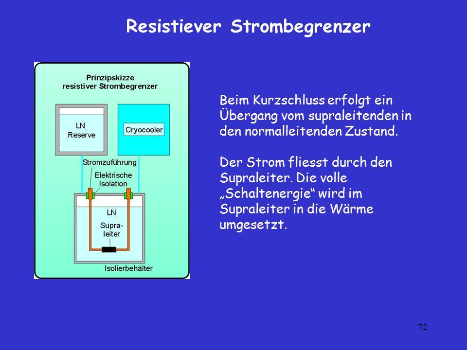 72 Resistiever Strombegrenzer Beim Kurzschluss erfolgt ein Übergang vom supraleitenden in den normalleitenden Zustand. Der Strom fliesst durch den Sup