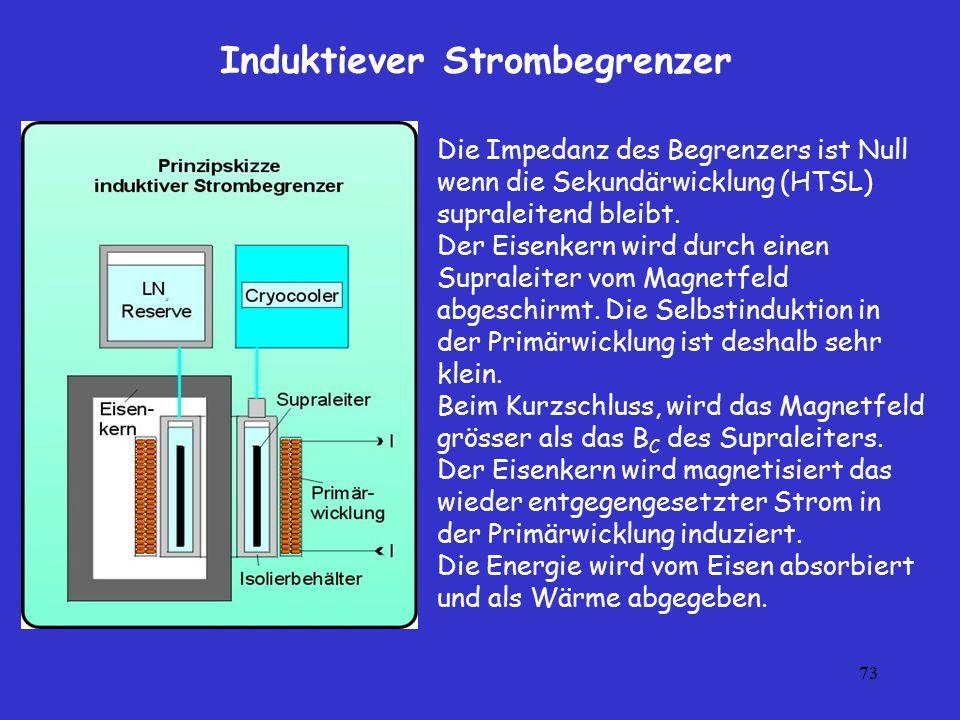 73 Induktiever Strombegrenzer Die Impedanz des Begrenzers ist Null wenn die Sekundärwicklung (HTSL) supraleitend bleibt. Der Eisenkern wird durch eine