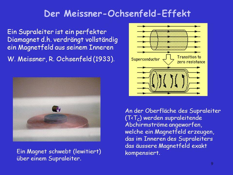 9 Ein Supraleiter ist ein perfekter Diamagnet d.h. verdrängt vollständig ein Magnetfeld aus seinem Inneren W. Meissner, R. Ochsenfeld (1933). An der O