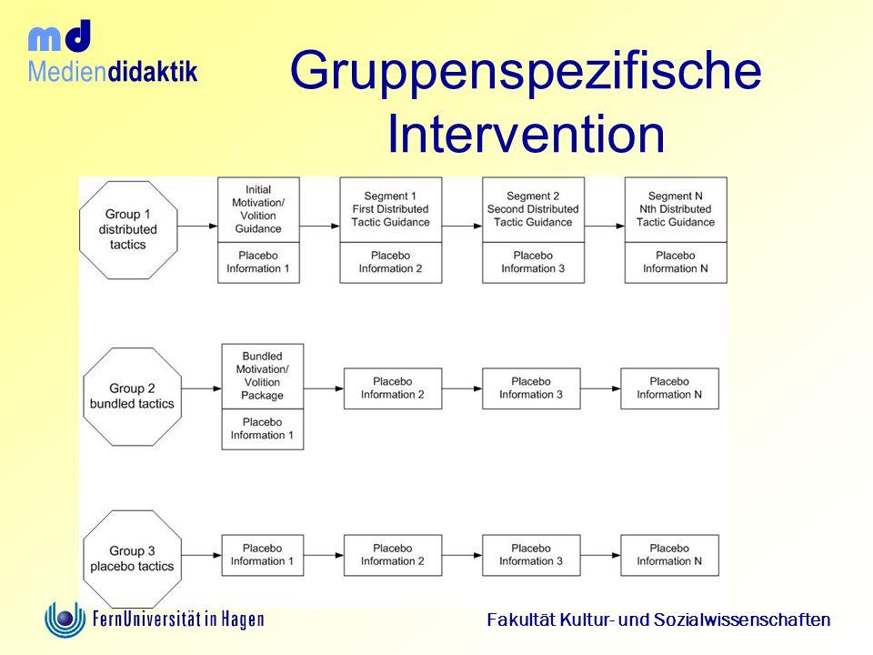 Medien didaktik d m Fakultät Kultur- und Sozialwissenschaften Gruppenspezifische Intervention