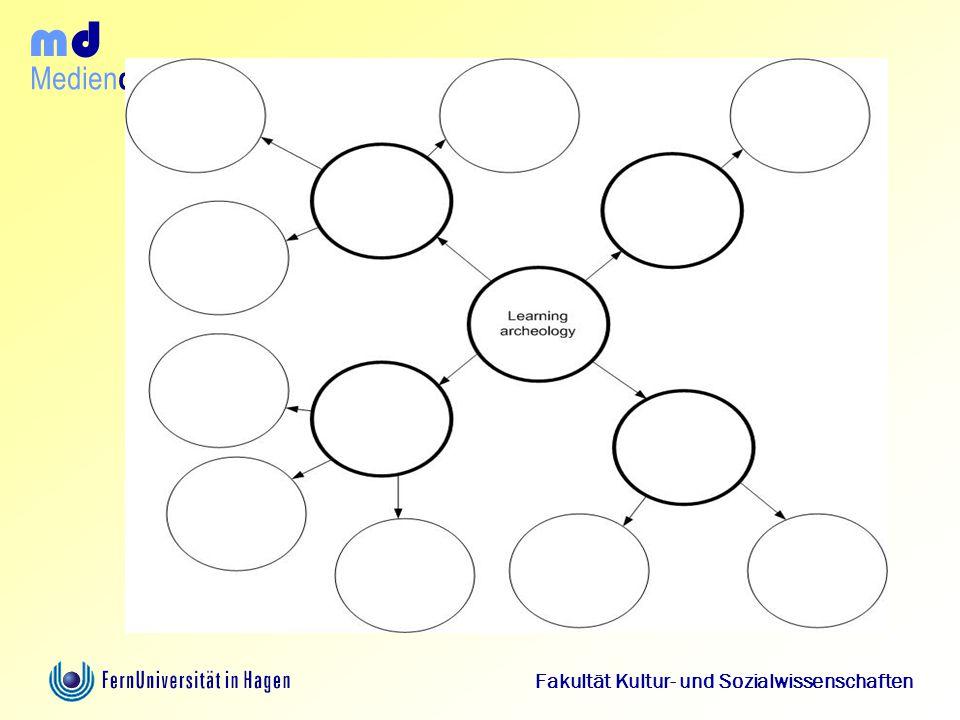 Medien didaktik d m Fakultät Kultur- und Sozialwissenschaften Strategien (Bsp. ARCS)