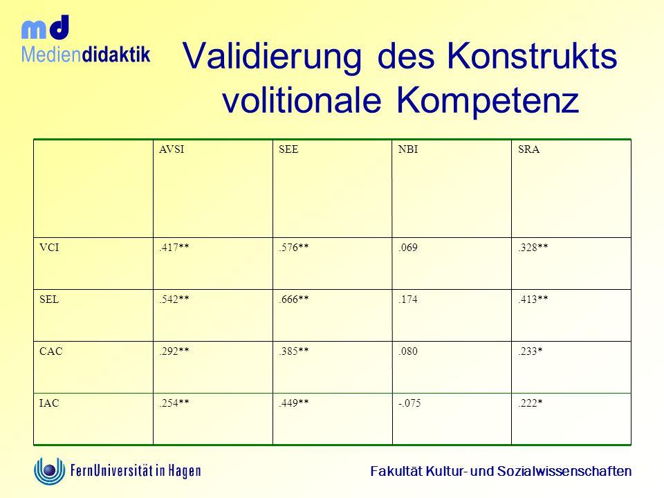 Medien didaktik d m Fakultät Kultur- und Sozialwissenschaften Validierung des Konstrukts volitionale Kompetenz.222*-.075.449**.254**IAC.233*.080.385**