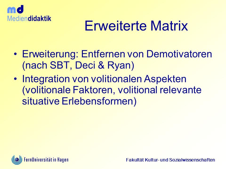 Medien didaktik d m Fakultät Kultur- und Sozialwissenschaften Erweiterte Matrix Erweiterung: Entfernen von Demotivatoren (nach SBT, Deci & Ryan) Integ