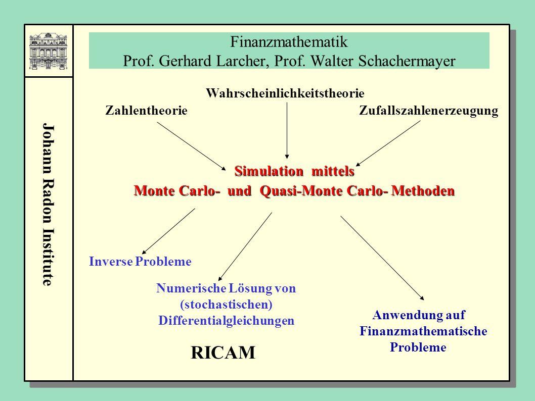 Johann Radon Institute Finanzmathematik Prof. Gerhard Larcher, Prof. Walter Schachermayer Zahlentheorie Wahrscheinlichkeitstheorie Zufallszahlenerzeug
