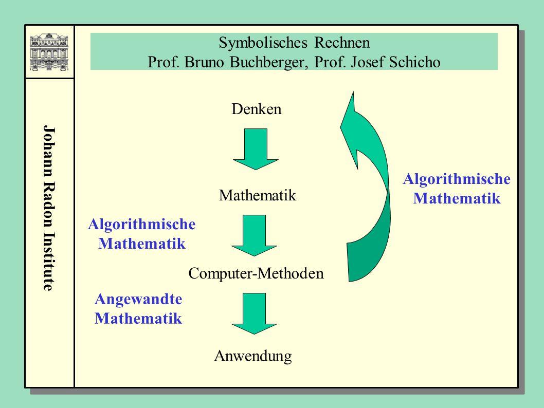 Johann Radon Institute Symbolisches Rechnen Prof. Bruno Buchberger, Prof. Josef Schicho Denken Mathematik Computer-Methoden Anwendung Algorithmische M