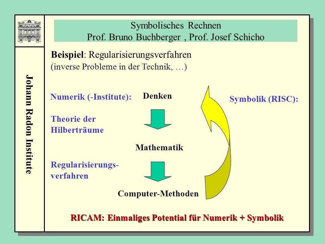 Johann Radon Institute Symbolisches Rechnen Prof. Bruno Buchberger, Prof. Josef Schicho Denken Mathematik Computer-Methoden RICAM: Einmaliges Potentia