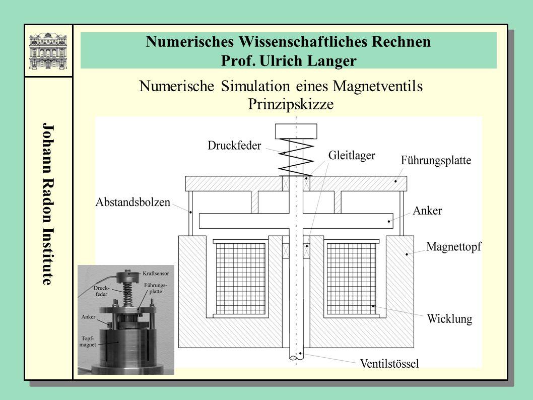 Johann Radon Institute Numerisches Wissenschaftliches Rechnen Prof. Ulrich Langer Prinzipskizze Numerische Simulation eines Magnetventils