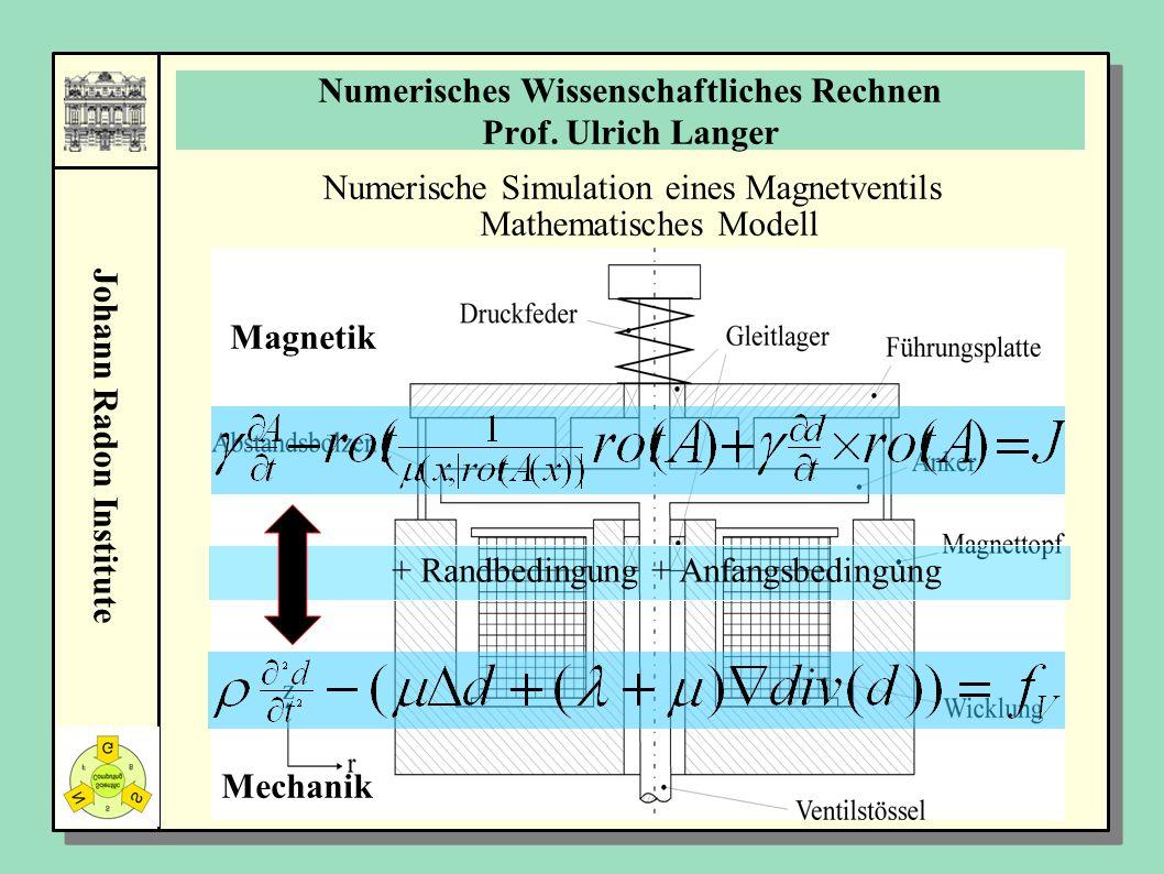 Johann Radon Institute Numerisches Wissenschaftliches Rechnen Prof. Ulrich Langer Numerische Simulation eines Magnetventils Magnetik Mechanik + Randbe