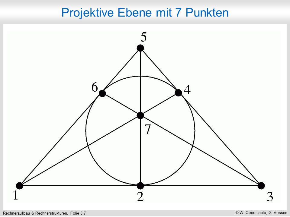 Rechneraufbau & Rechnerstrukturen, Folie 3.7 © W. Oberschelp, G. Vossen Projektive Ebene mit 7 Punkten