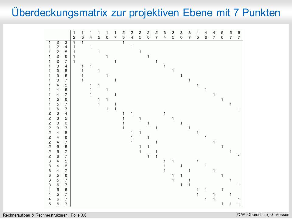 Rechneraufbau & Rechnerstrukturen, Folie 3.8 © W. Oberschelp, G. Vossen Überdeckungsmatrix zur projektiven Ebene mit 7 Punkten