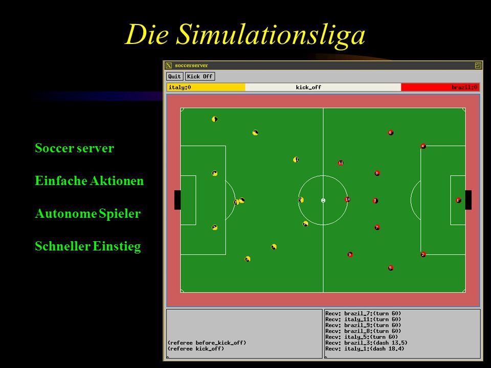 Die Simulationsliga Soccer server Einfache Aktionen Autonome Spieler Schneller Einstieg
