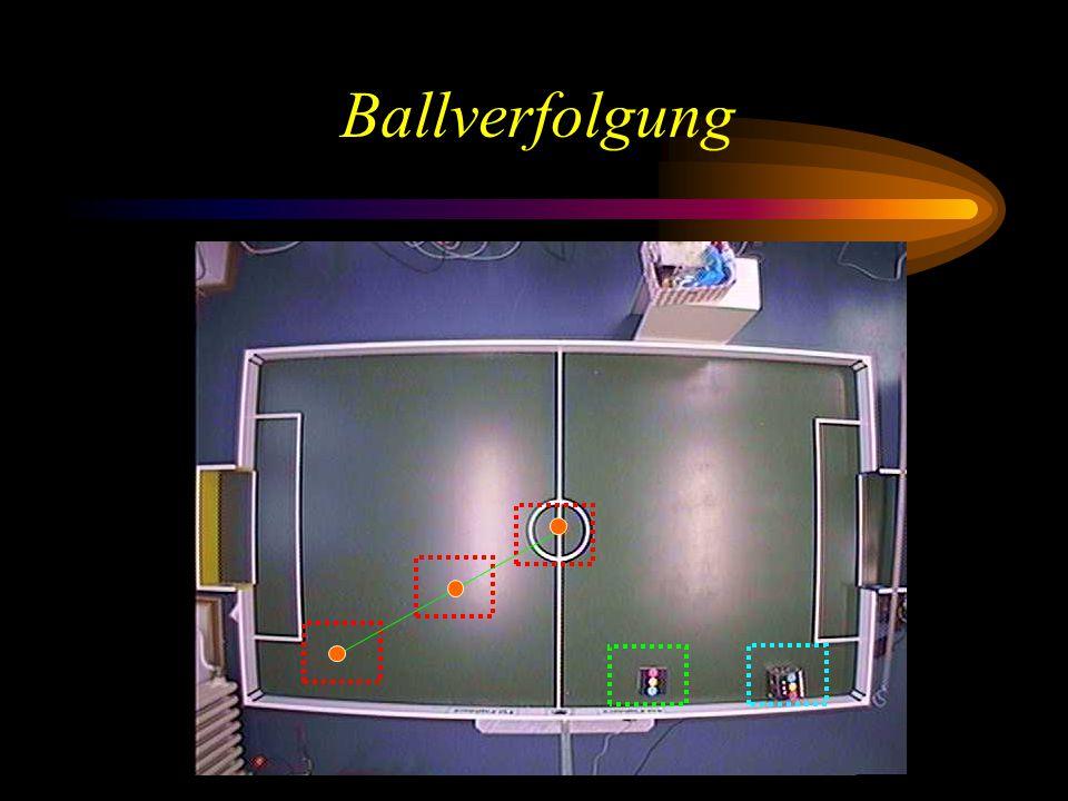 Ballverfolgung