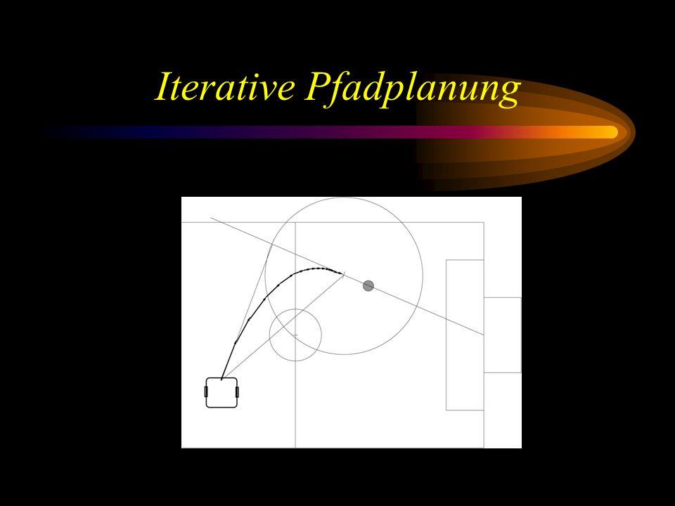 Iterative Pfadplanung