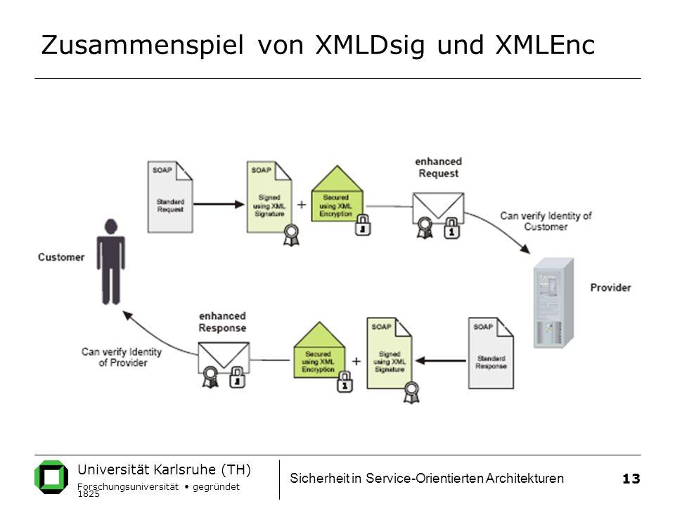 Universität Karlsruhe (TH) Forschungsuniversität gegründet 1825 Sicherheit in Service-Orientierten Architekturen 13 Zusammenspiel von XMLDsig und XMLEnc