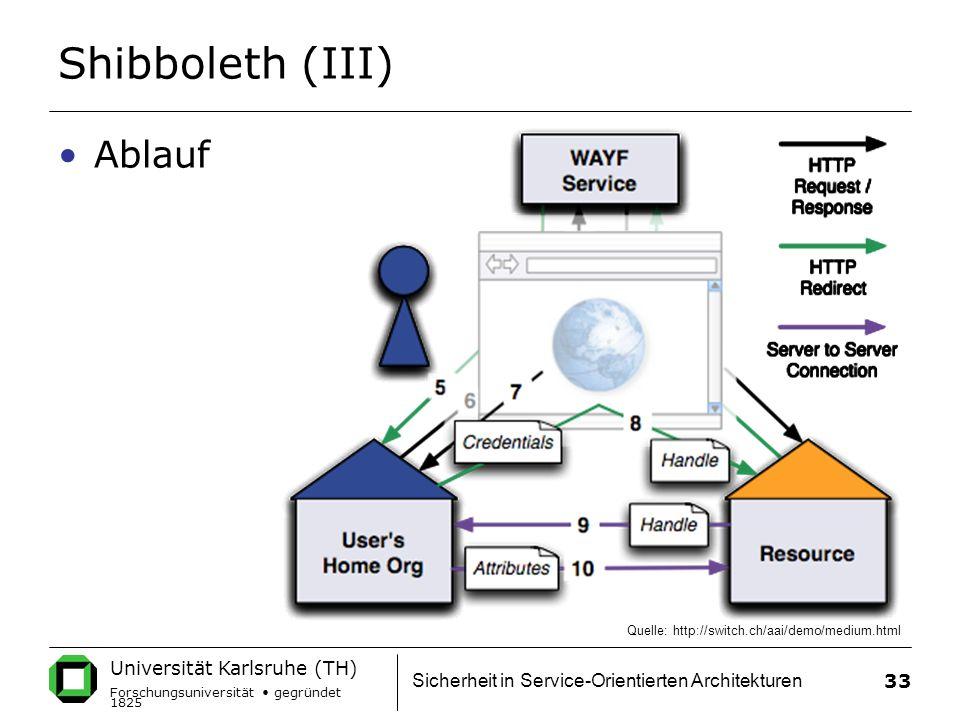 Universität Karlsruhe (TH) Forschungsuniversität gegründet 1825 Sicherheit in Service-Orientierten Architekturen 33 Shibboleth (III) Ablauf Quelle: http://switch.ch/aai/demo/medium.html