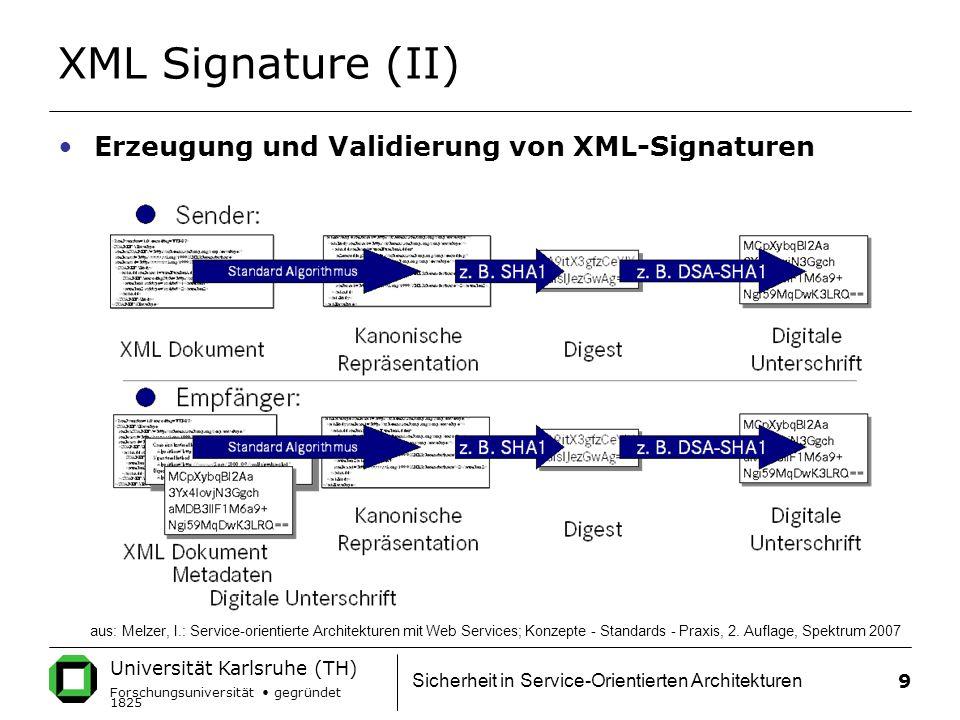 Universität Karlsruhe (TH) Forschungsuniversität gegründet 1825 Sicherheit in Service-Orientierten Architekturen 9 XML Signature (II) Erzeugung und Validierung von XML-Signaturen aus: Melzer, I.: Service-orientierte Architekturen mit Web Services; Konzepte - Standards - Praxis, 2.
