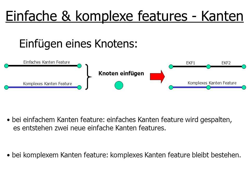 Einfügen eines Knotens: Einfaches Kanten Feature Komplexes Kanten Feature Knoten einfügen Komplexes Kanten Feature EKF1 bei einfachem Kanten feature: