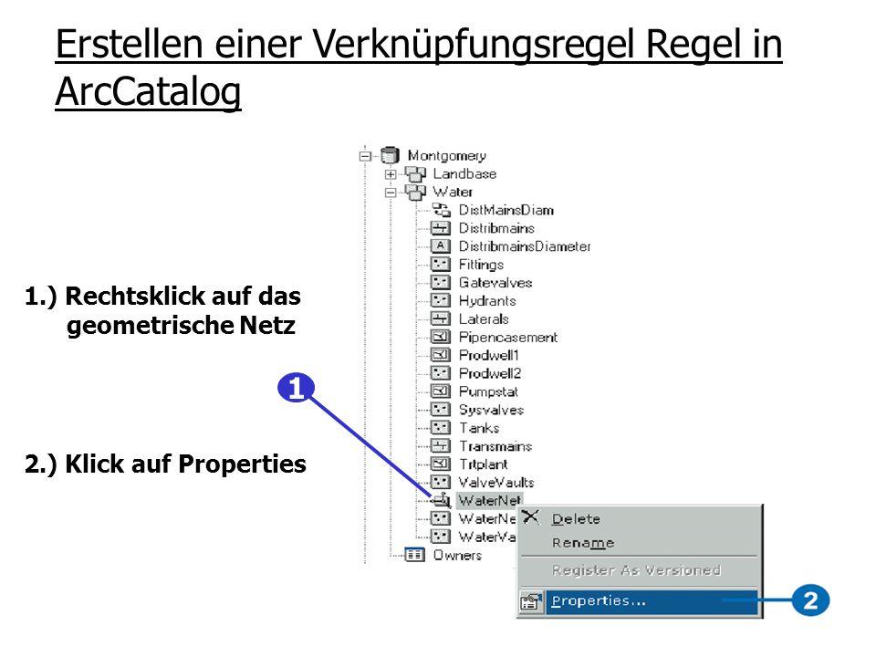 Erstellen einer Verknüpfungsregel Regel in ArcCatalog 1.) Rechtsklick auf das geometrische Netz 2.) Klick auf Properties 1
