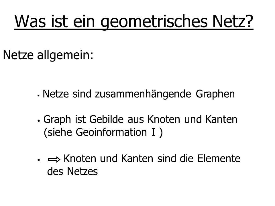 Was ist ein geometrisches Netz? Netze allgemein: Netze sind zusammenhängende Graphen Graph ist Gebilde aus Knoten und Kanten (siehe Geoinformation I )
