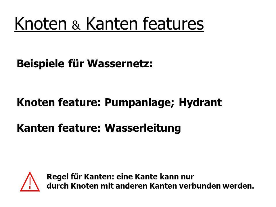 Beispiele für Wassernetz: Knoten feature: Pumpanlage; Hydrant Kanten feature: Wasserleitung Knoten & Kanten features Regel für Kanten: eine Kante kann