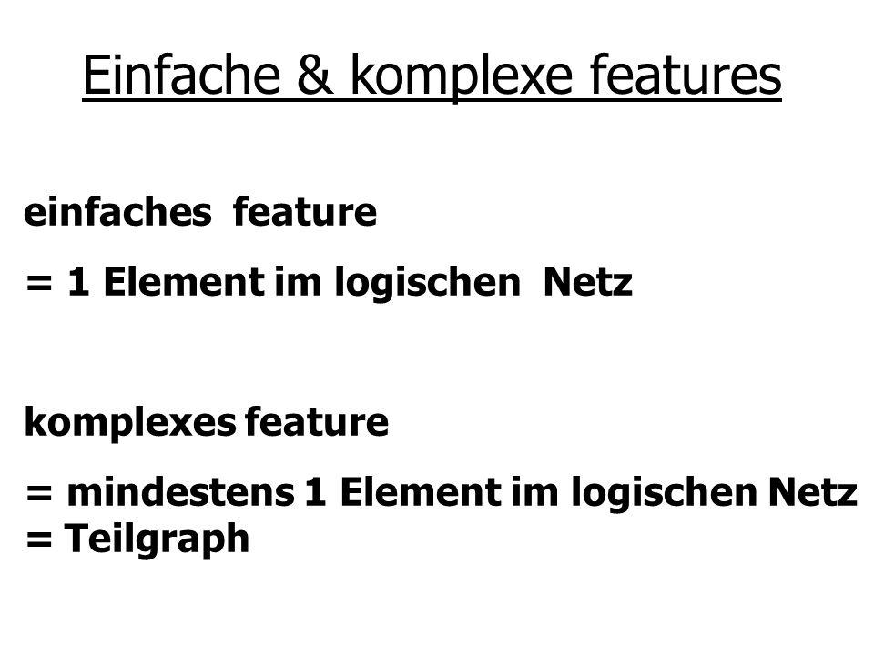 Einfache & komplexe features einfaches feature = 1 Element im logischen Netz komplexes feature = mindestens 1 Element im logischen Netz = Teilgraph