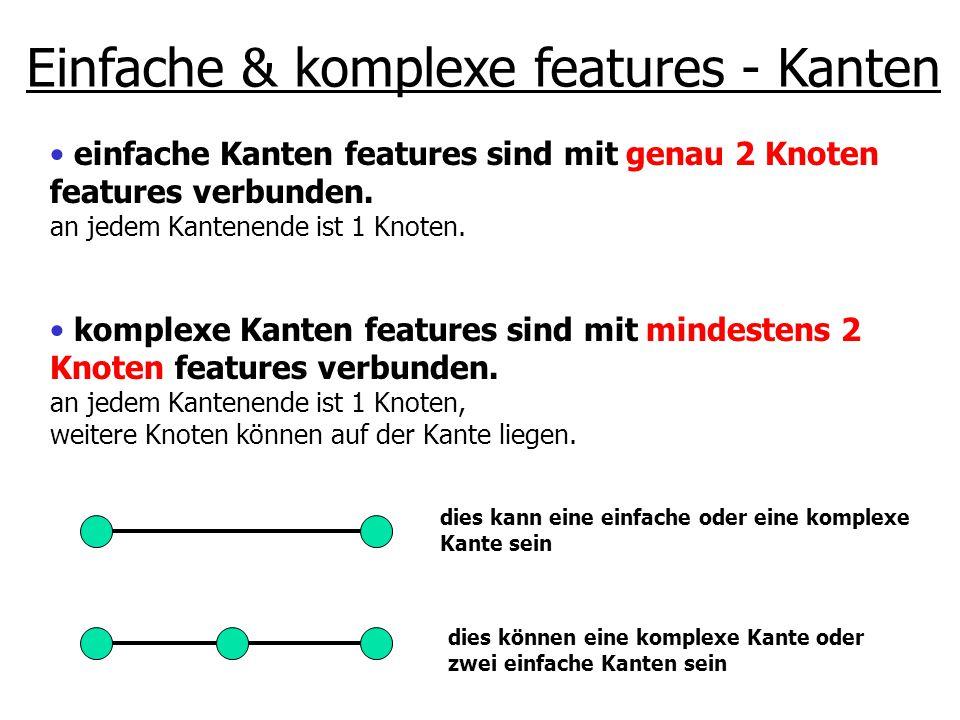einfache Kanten features sind mit genau 2 Knoten features verbunden. an jedem Kantenende ist 1 Knoten. komplexe Kanten features sind mit mindestens 2