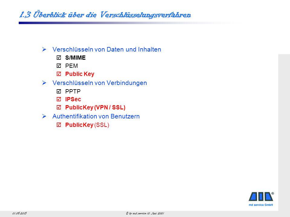 © by md service 10.Juni 200101.06.2015 1. Email versenden (Fortsetzung):  Den Key ggf.