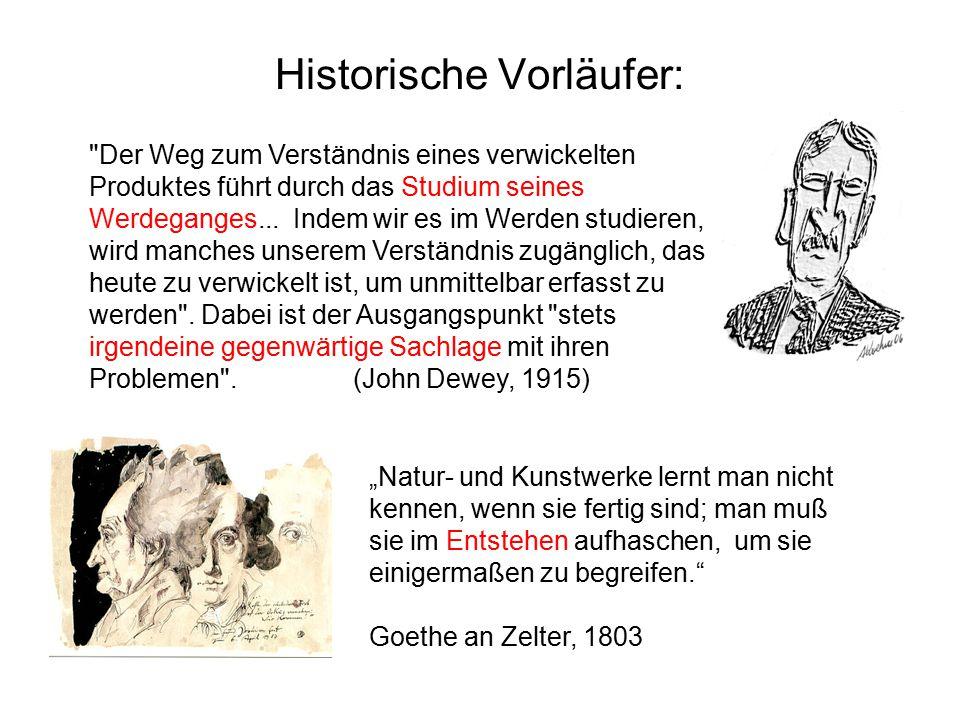 Historische Vorläufer: Der Weg zum Verständnis eines verwickelten Produktes führt durch das Studium seines Werdeganges...