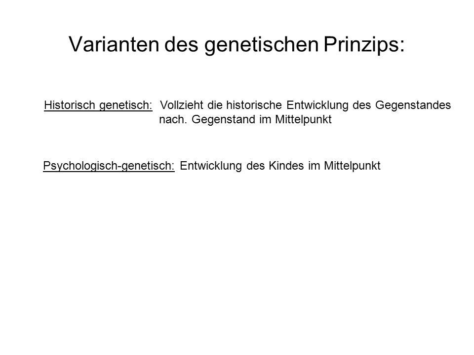Varianten des genetischen Prinzips: Historisch genetisch: Vollzieht die historische Entwicklung des Gegenstandes nach.