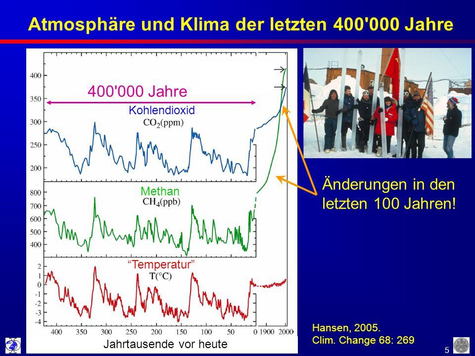 """5 Atmosphäre und Klima der letzten 400'000 Jahre Änderungen in den letzten 100 Jahren! 400'000 Jahre Hansen, 2005. Clim. Change 68: 269 Kohlendioxid """""""