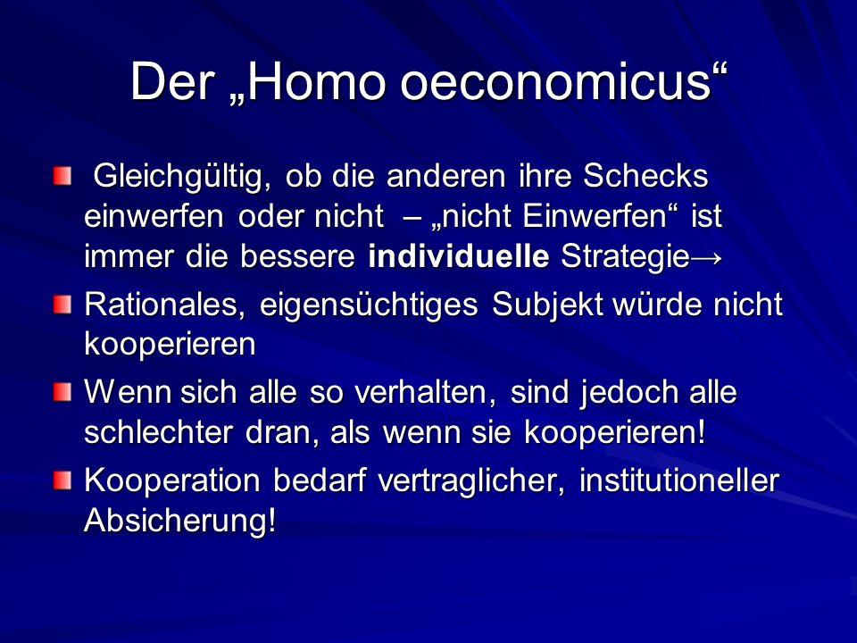 """Der """"Homo oeconomicus"""" Gleichgültig, ob die anderen ihre Schecks einwerfen oder nicht – """"nicht Einwerfen"""" ist immer die bessere individuelle Strategie"""