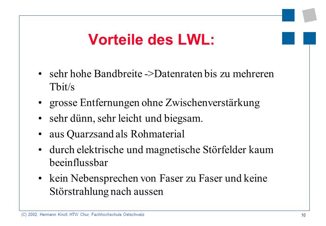 10 (C) 2002, Hermann Knoll, HTW Chur, Fachhochschule Ostschweiz Vorteile des LWL: sehr hohe Bandbreite ->Datenraten bis zu mehreren Tbit/s grosse Entf