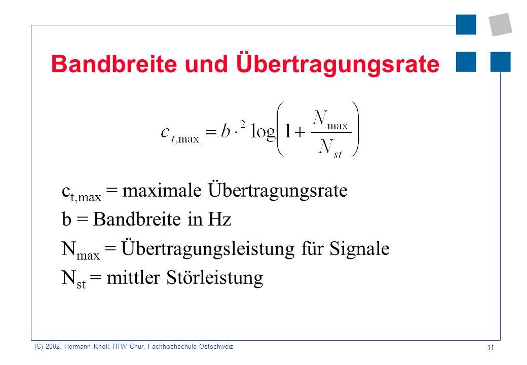 11 (C) 2002, Hermann Knoll, HTW Chur, Fachhochschule Ostschweiz Bandbreite und Übertragungsrate c t,max = maximale Übertragungsrate b = Bandbreite in
