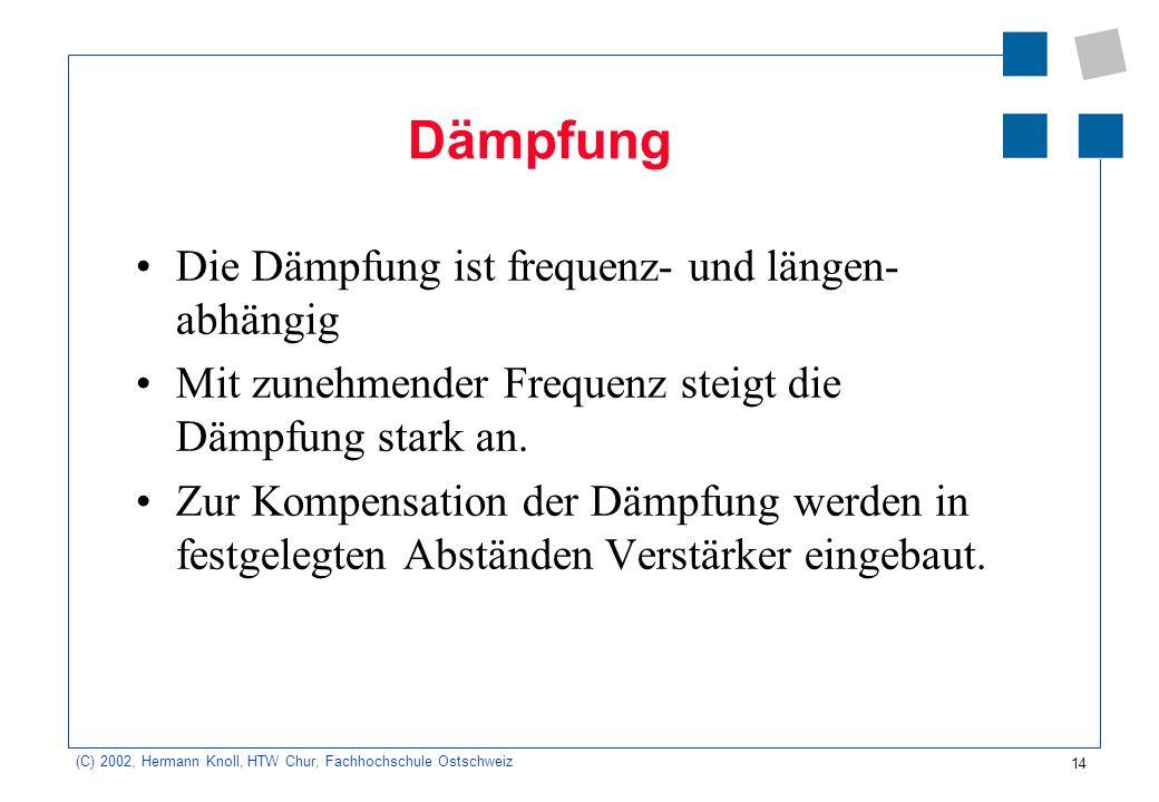14 (C) 2002, Hermann Knoll, HTW Chur, Fachhochschule Ostschweiz Dämpfung Die Dämpfung ist frequenz- und längen- abhängig Mit zunehmender Frequenz stei