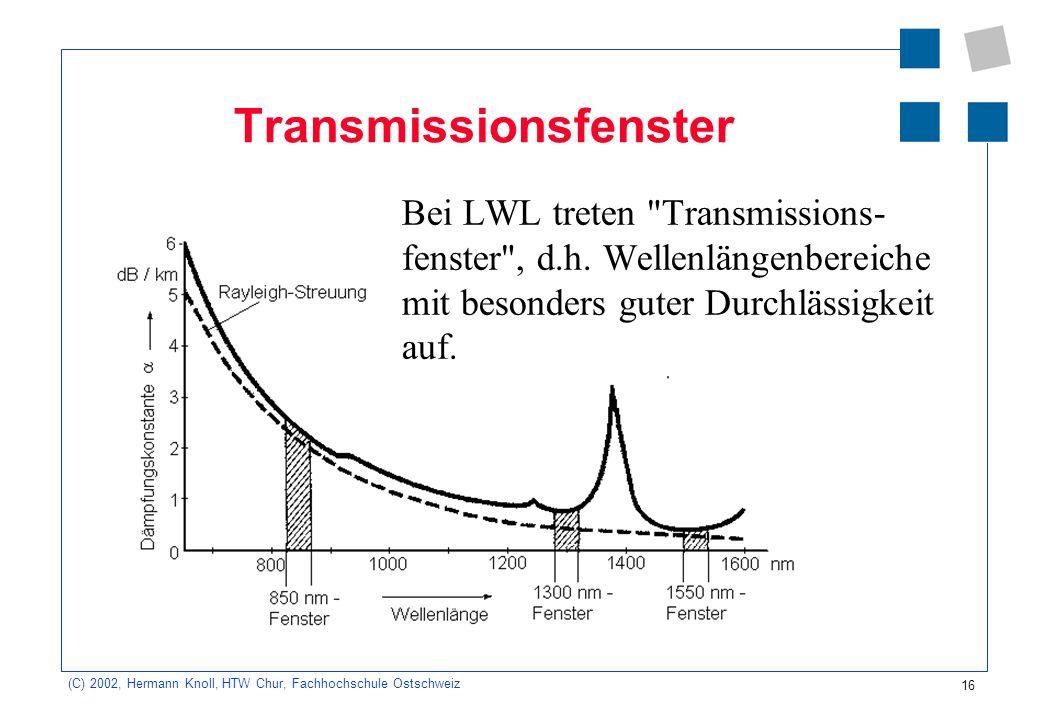 17 (C) 2002, Hermann Knoll, HTW Chur, Fachhochschule Ostschweiz Dämpfung Die Lichtleistung im LWL nimmt exponentiell mit der Leiterlänge ab.
