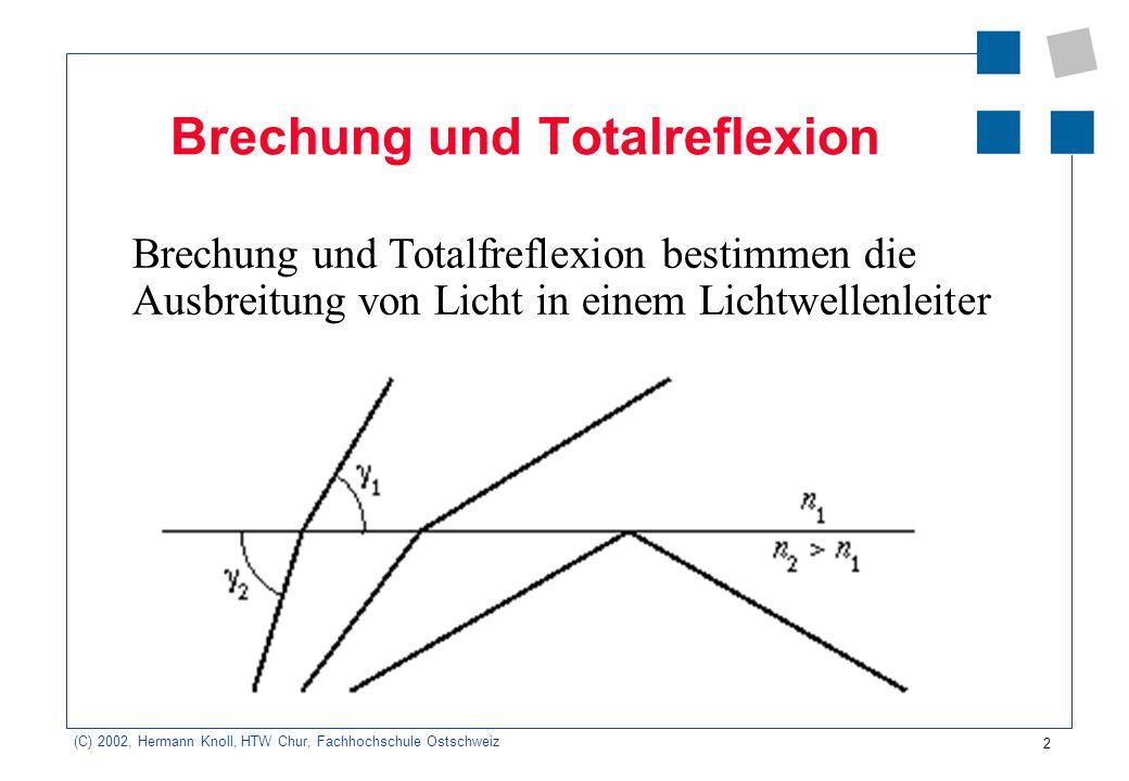2 (C) 2002, Hermann Knoll, HTW Chur, Fachhochschule Ostschweiz Brechung und Totalreflexion Brechung und Totalfreflexion bestimmen die Ausbreitung von