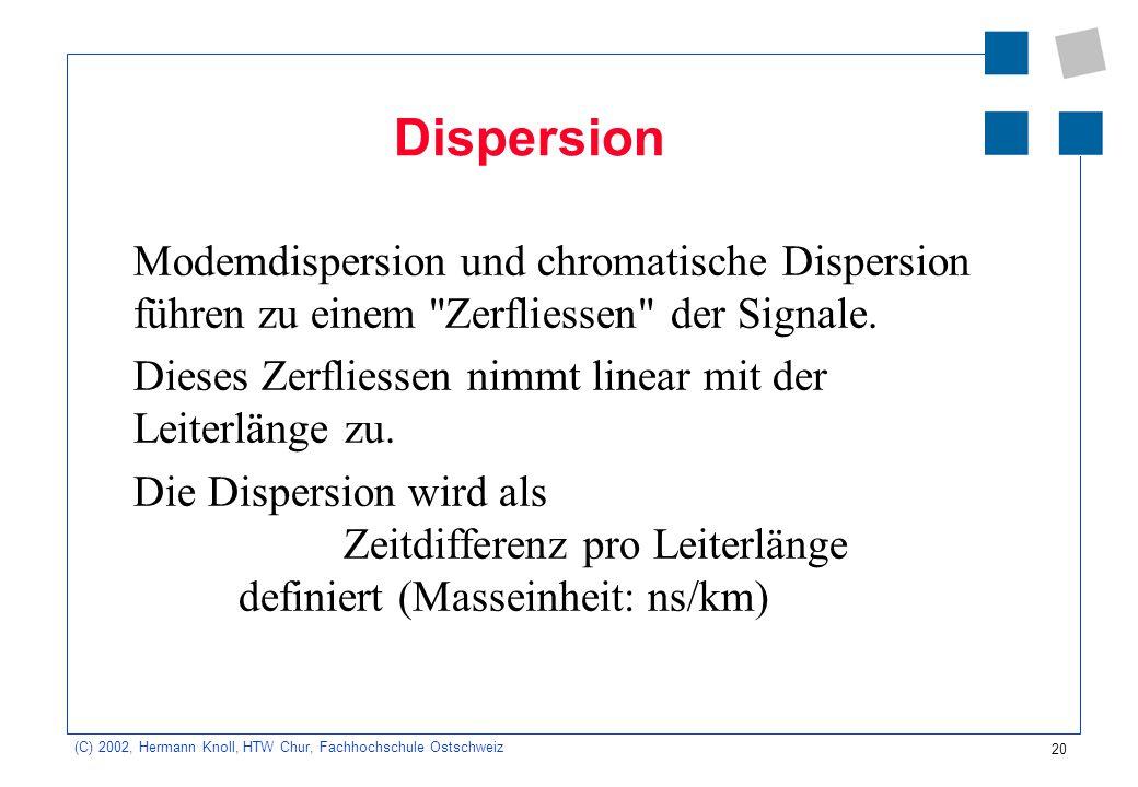 20 (C) 2002, Hermann Knoll, HTW Chur, Fachhochschule Ostschweiz Dispersion Modemdispersion und chromatische Dispersion führen zu einem