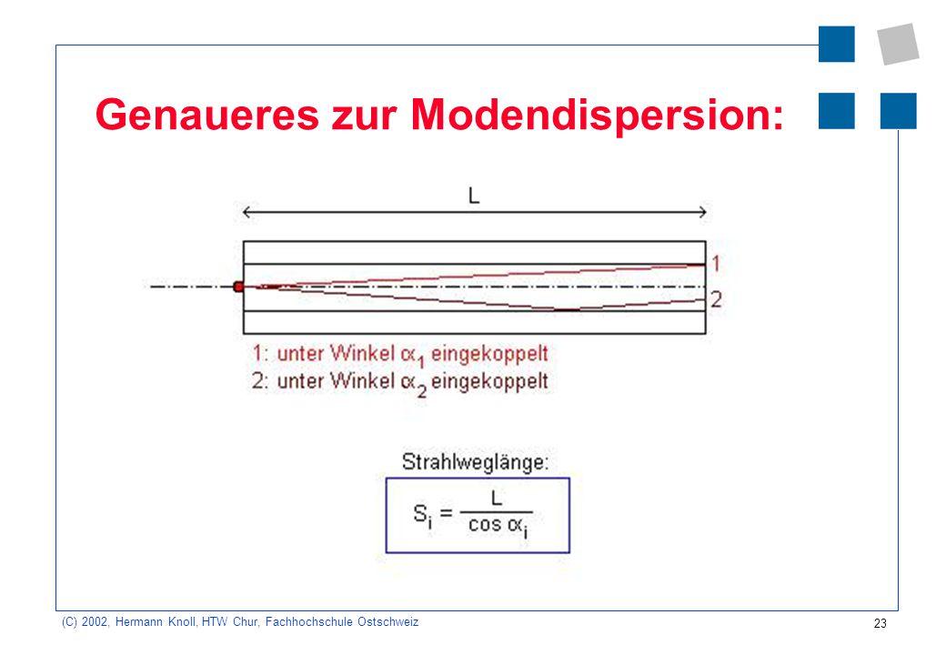 24 (C) 2002, Hermann Knoll, HTW Chur, Fachhochschule Ostschweiz Aufgabe Wie gross ist der Laufzeitunteschied zwischen einem parallel zum LWL laufenden und einem unter dem Winkel 10° eingekoppeltem Lichtstrahl?