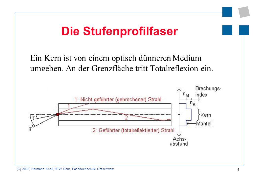 4 (C) 2002, Hermann Knoll, HTW Chur, Fachhochschule Ostschweiz Die Stufenprofilfaser Ein Kern ist von einem optisch dünneren Medium umgeben. An der Gr