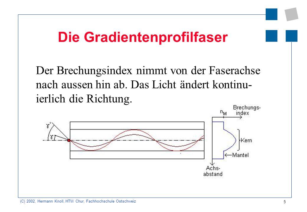 6 (C) 2002, Hermann Knoll, HTW Chur, Fachhochschule Ostschweiz Die Monomodefaser Kerndurchmesser einer Stufenprofilfaser auf ca.