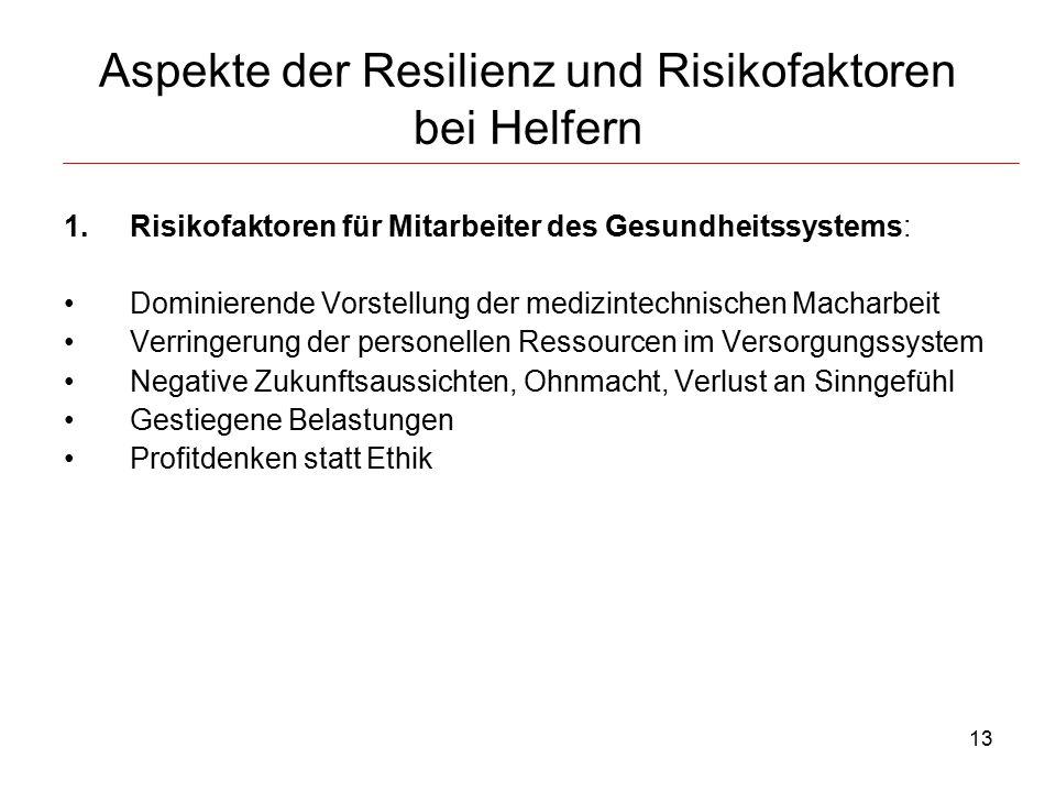 13 Aspekte der Resilienz und Risikofaktoren bei Helfern 1.Risikofaktoren für Mitarbeiter des Gesundheitssystems: Dominierende Vorstellung der medizint