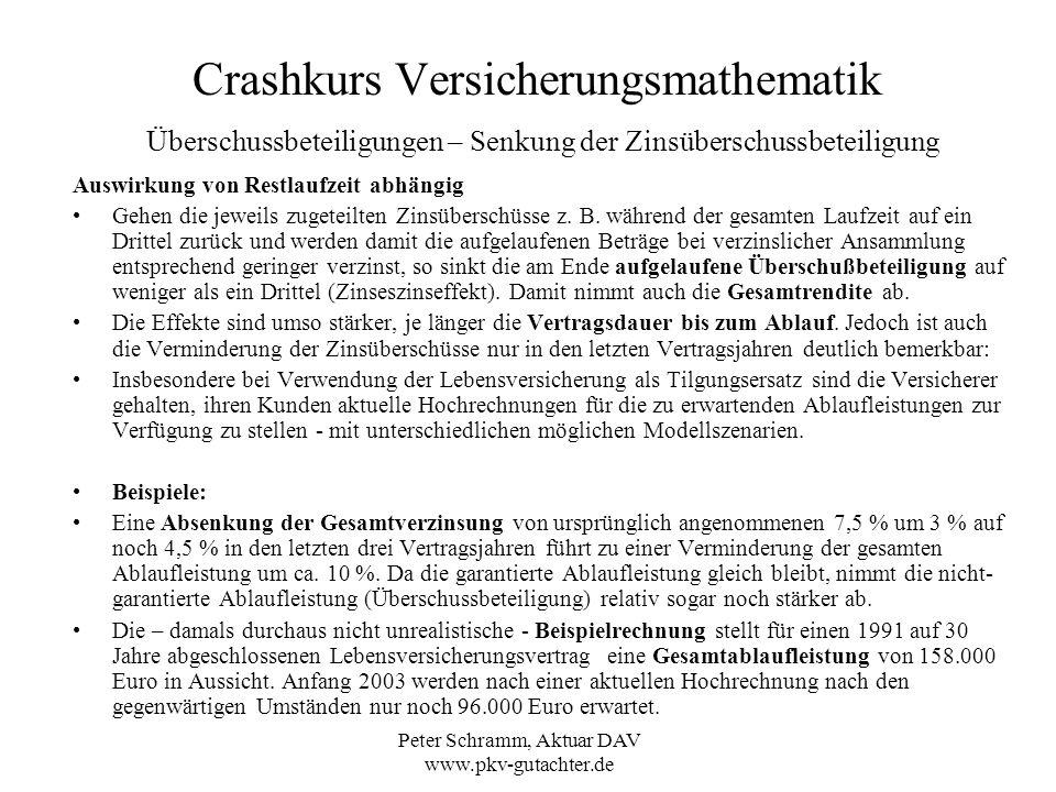 Peter Schramm, Aktuar DAV www.pkv-gutachter.de Crashkurs Versicherungsmathematik Überschussbeteiligungen – Senkung der Zinsüberschussbeteiligung Auswi